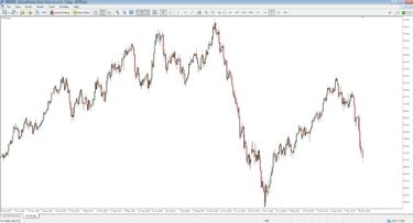 Kokia naftos kaina šiandien yra teisinga?