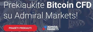 bitkoinas vertindamas peln