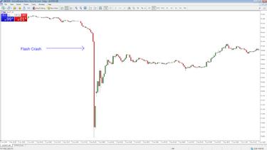 Cryptocurrency arbitrāžas tirgotājs