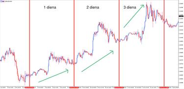 bankinės prekybos sistemos pridėtos akcijų pasirinkimo sandoriai