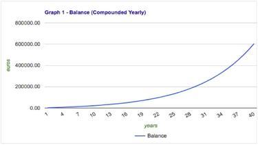 mi a kiegészítő befektetési jövedelem