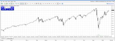 finansų rinkos prekybos sistema