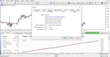 kaip sukurti prekybos signalus automatizuota opcionų prekybos programinė įranga