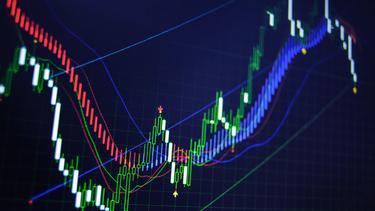 hari perdagangan indikator teknis penting trading binary judi