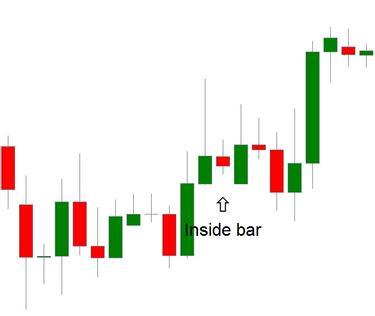 Broker di opzioni iq trading forex cfd bitcoin