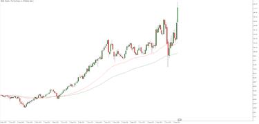 Akcijų pasirinkimai castellano
