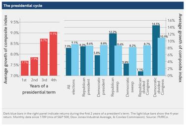 Dividendinio investavimo strategijos modeliavimas - Mykolo