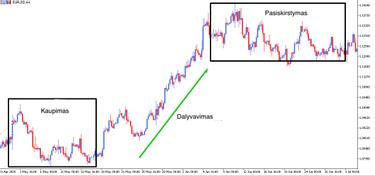 forex rinkos tendencijos iex alternatyvi prekybos sistema
