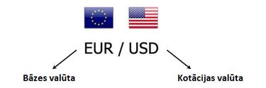 valūtas tirgus tirdzniecība