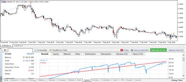 soldi con sito web segnale fx pro segnali forex