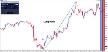 Alur Transaksi Trading Forex Melalui Broker Resmi