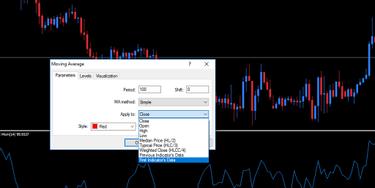 indikator momentum terbaik untuk perdagangan hari ini