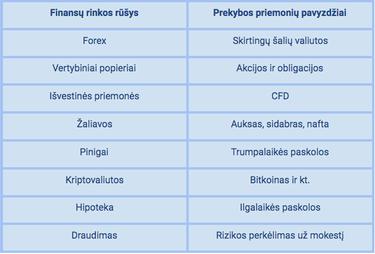 forex finansų akcijų rinkos atsargos)