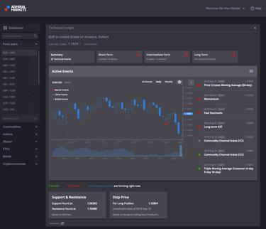 best forex tools software kryptowährungshandel volumne