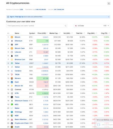 Monede virtuale bitcoins eastenders kat affair betting