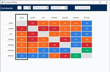 robot de tranzactionare piața valutară profit de forex valutar supremă de formare de metru