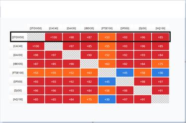 hol lehet megtekinteni az euróval kapcsolatos opciókat
