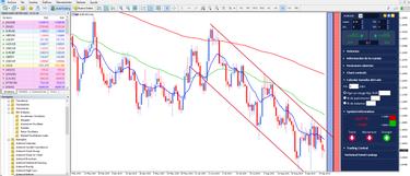 HotForex Trading Tools | Premium Trader Tools | MT4 Indicator