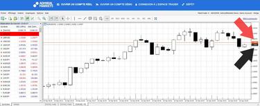 forex trading pour les nuls
