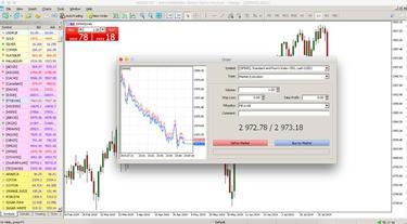 deschiderea unui cont demo pe terminal forex taxă comutați bani