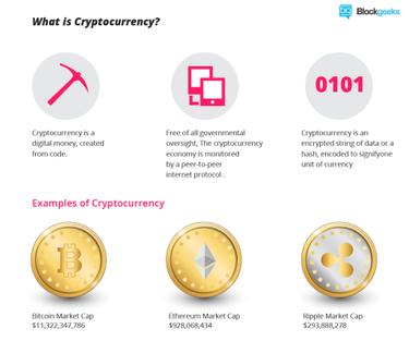 monede virtuale bitcoins
