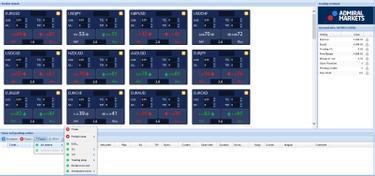 Bollinger band memeras sistem trading.