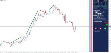 teze legate de piața forex