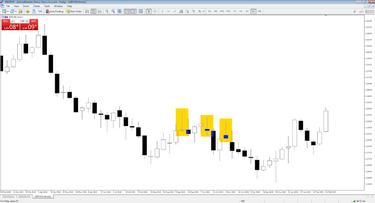Forex aukso prekybos strategijos Aukso pasirinkimo strategija
