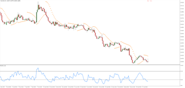 Range Market Dan Aplikasinya Dalam Perdagangan - Artikel Forex