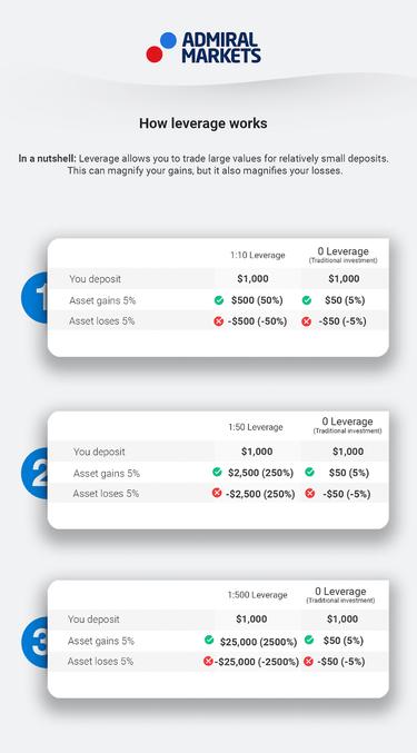Forex čilės kainų lentelė