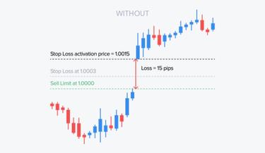 assemblaggio da casa torino mercato forex incertezza massima