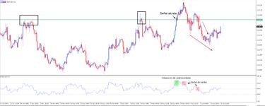 Pradedantiesiems! Paprastos Forex prekybos strategijos - Admiral Markets