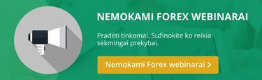 forex mokami kursai auf akcijų pasirinkimo sandoriai