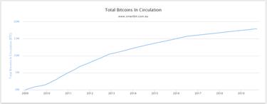 akcijų, viešai prekiaujančių bitkoinais investicijos užtikrino bitkoiną