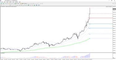 kupnja kripto valute putem brokera kako postati trgovac bitcoin danima