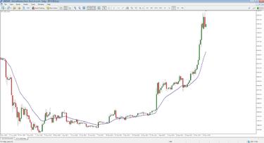 Kaip tapti sėkmingu prekiautoju kripto valiuta?