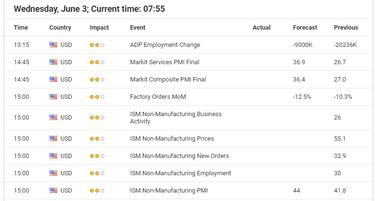 Apa itu Pedagang dalam Pasar forex? Forex Indonesia -