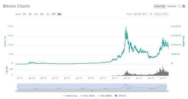 akcijų, viešai prekiaujančių bitkoinais galiu prekiauti binarinėmis parinktimis