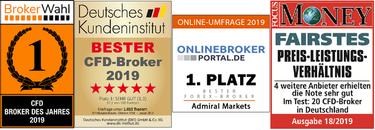 vergleich: traditionelle vs bester deutscher cfd broker