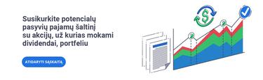 fmtrader dvejetainiai variantai opcionų prekyba rašant padengtus skambučius