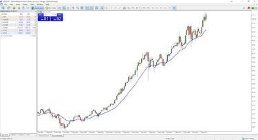 tabella broker trading etf deposito minimo basso del miglior broker di opzioni binarie