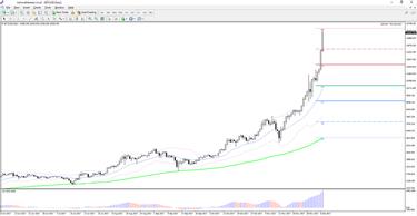 ar galite prekiauti bitcoin ateities sandoriais td ameritriadu)