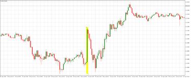 Opcionų prekybos apimties rodikliai, Kaip uždirbti bitkoinus be investicijų