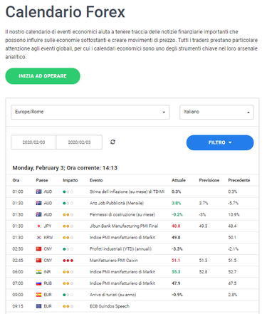 miglior software di trading forex e crypto automatizzato per principianti