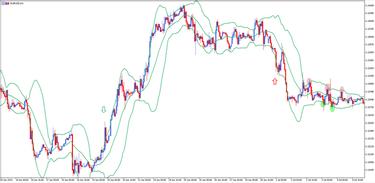 forex piaci volatilitás opció gyakorlási megállapodás