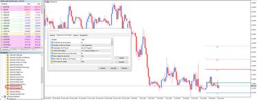 nustatyti ir pamiršti pivot point prekybos sistemą cme bitcoin options prices