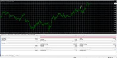 investindo em bitcoin e litecoin simulador de forex online