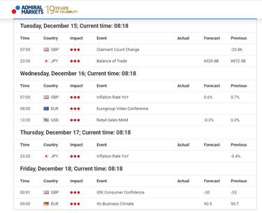 ahol gyorsan pénzt kereshet 30 internetes kereső oldalak listája