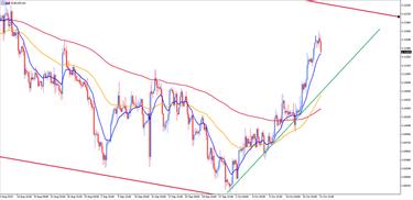 Valiutų rinka – Vikipedija