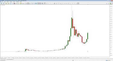 btcusd admiral markets